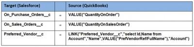 Product Quickbooks IV